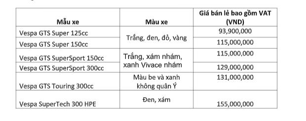Vespa GTS 2019 ra mat voi nhieu nang cap hien dai co gia ban chi tu 939 trieu dong - 6