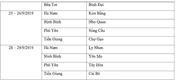 Honda Viet Nam khoi dong chuoi chuong trinh Honda Luon vi ban 2019 - 7