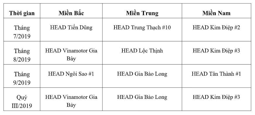 Tuyen duong cac HEAD xuat sac nhat trong hoat dong dao tao Lai xe an toan Quy III2019 - 4